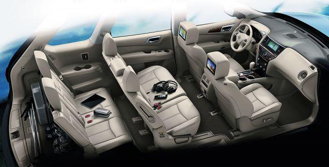 2021 Nissan Pathfinder imterior